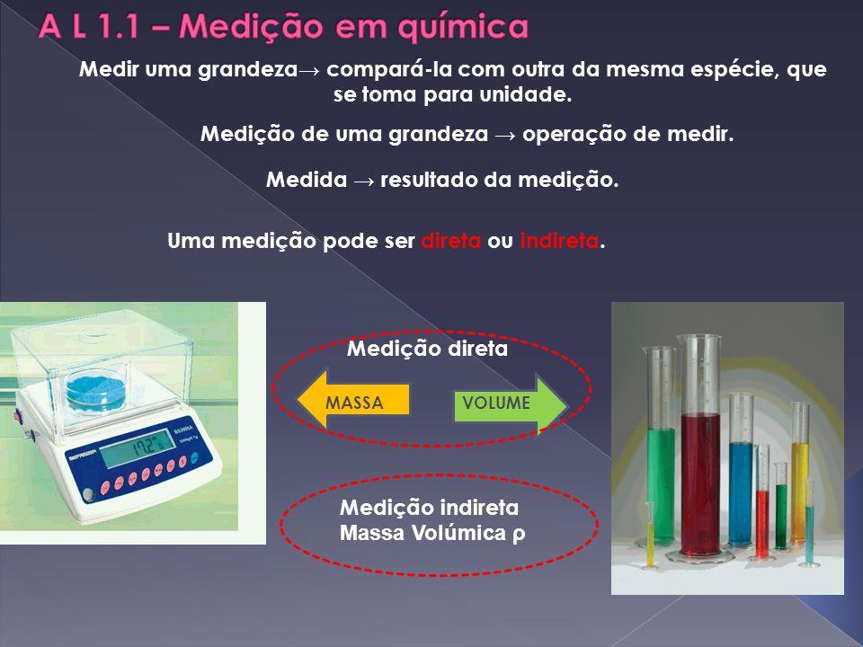 A L 1.1 – Medição em química Medir uma grandeza→ compará-la com outra da mesma espécie, que se toma para unidade.