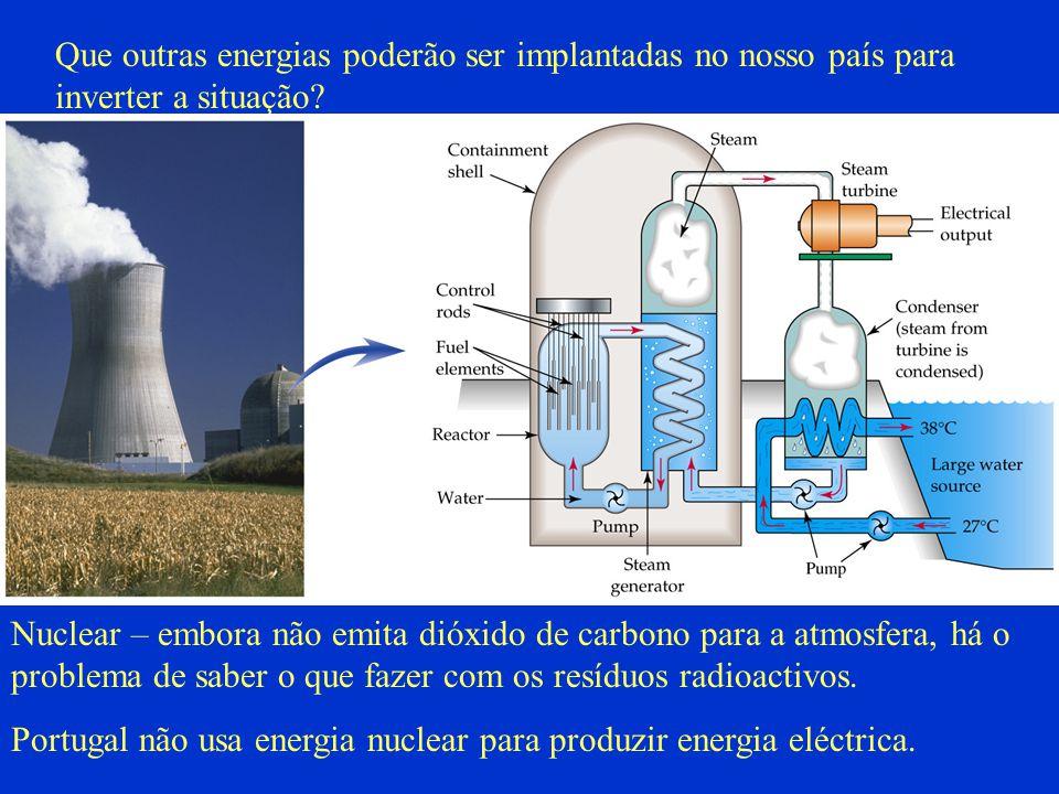 Que outras energias poderão ser implantadas no nosso país para inverter a situação
