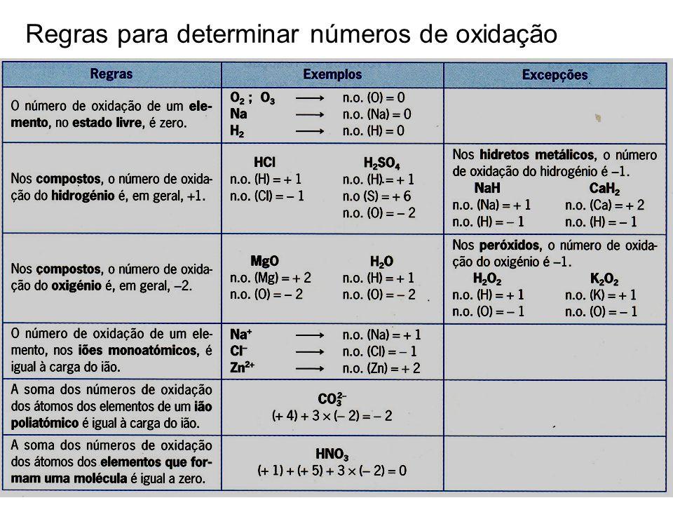 Regras para determinar números de oxidação