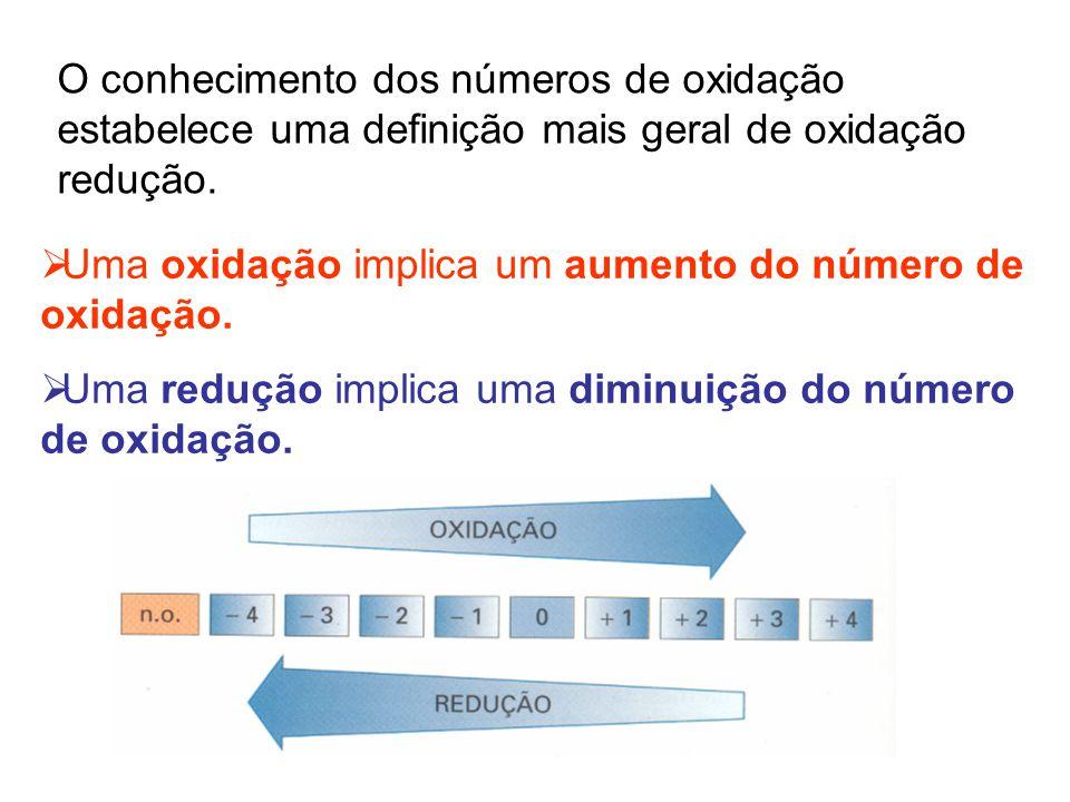 O conhecimento dos números de oxidação estabelece uma definição mais geral de oxidação redução.