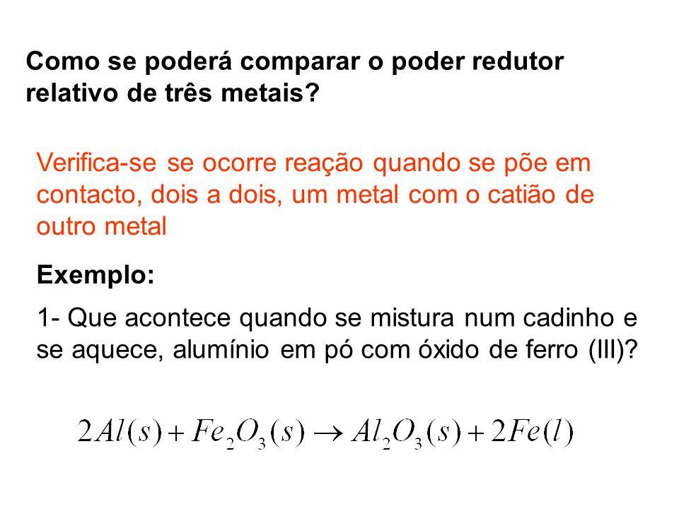 Como se poderá comparar o poder redutor relativo de três metais