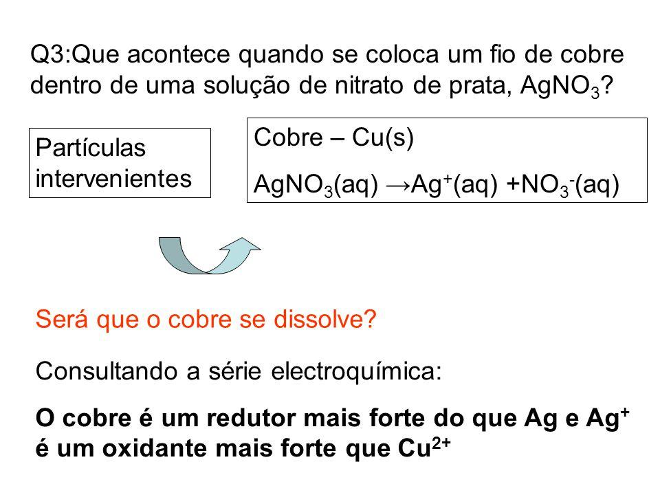 Q3:Que acontece quando se coloca um fio de cobre dentro de uma solução de nitrato de prata, AgNO3