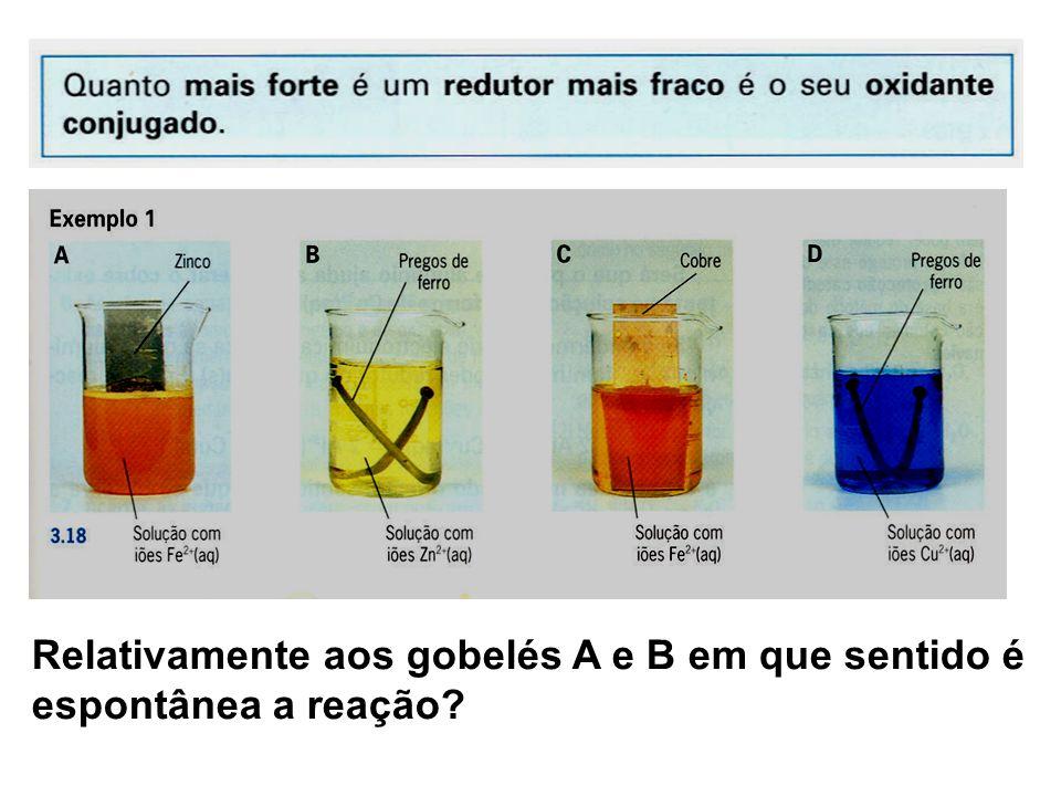 Relativamente aos gobelés A e B em que sentido é espontânea a reação