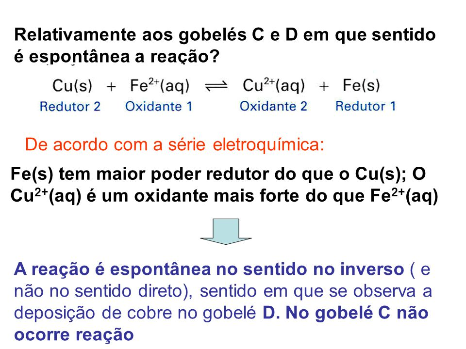 Relativamente aos gobelés C e D em que sentido é espontânea a reação