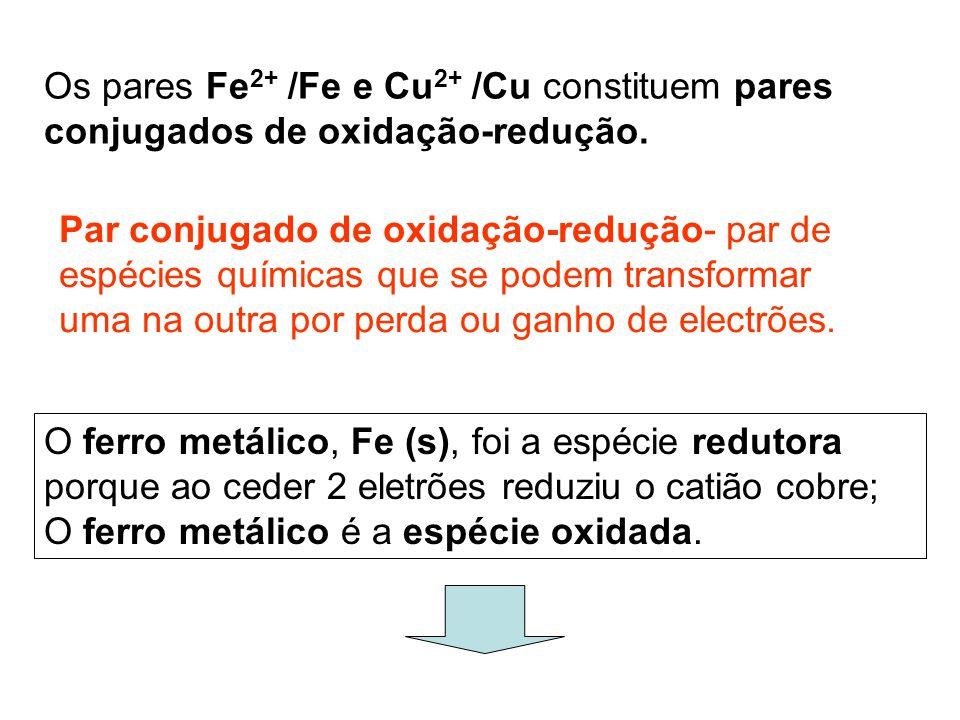 Os pares Fe2+ /Fe e Cu2+ /Cu constituem pares conjugados de oxidação-redução.