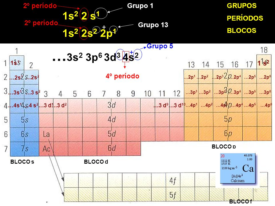 …3s2 3p6 3d3 4s2 1s2 2 s1 1s2 2s2 2p1 2º período Grupo 1 GRUPOS