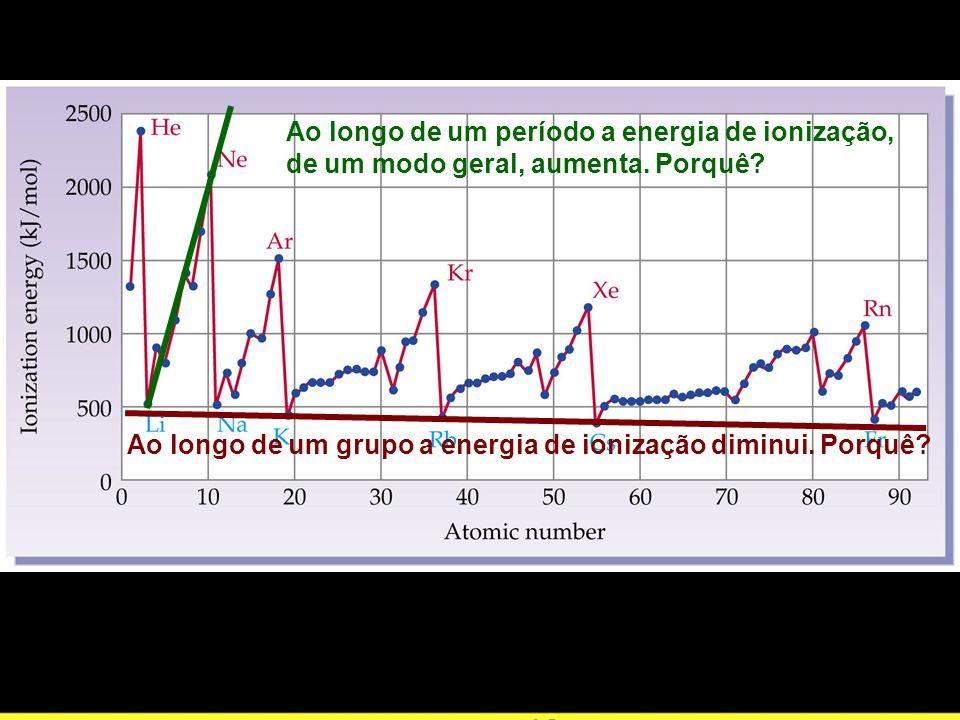 Ao longo de um período a energia de ionização, de um modo geral, aumenta. Porquê