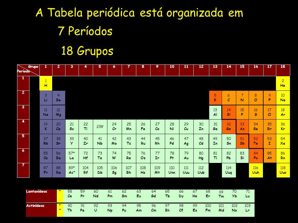 A Tabela periódica está organizada em