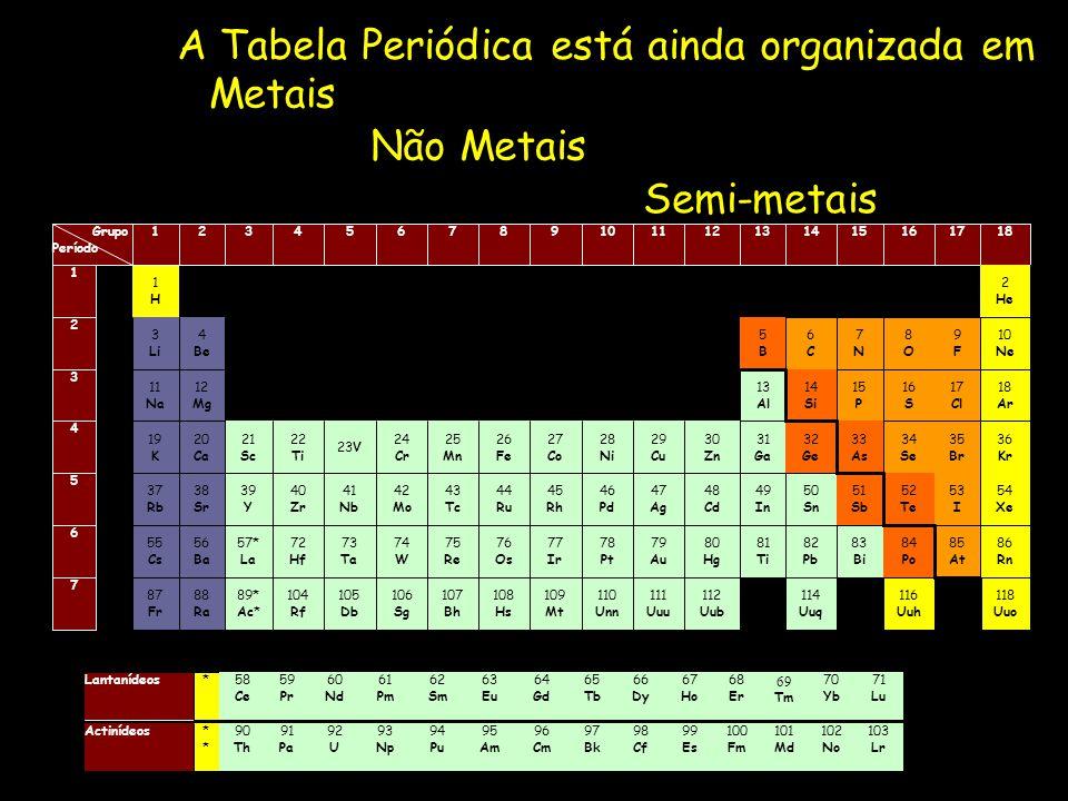 A Tabela Periódica está ainda organizada em Metais Não Metais