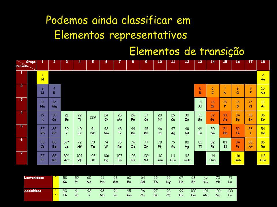 Podemos ainda classificar em Elementos representativos