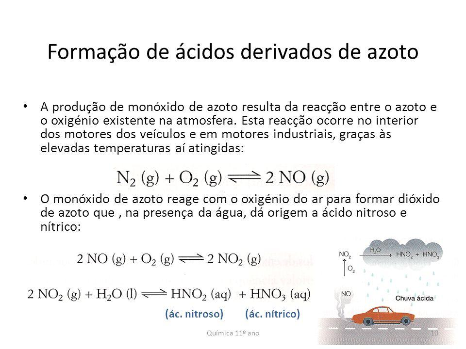 Formação de ácidos derivados de azoto
