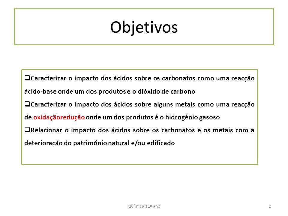Objetivos Caracterizar o impacto dos ácidos sobre os carbonatos como uma reacção ácido-base onde um dos produtos é o dióxido de carbono.
