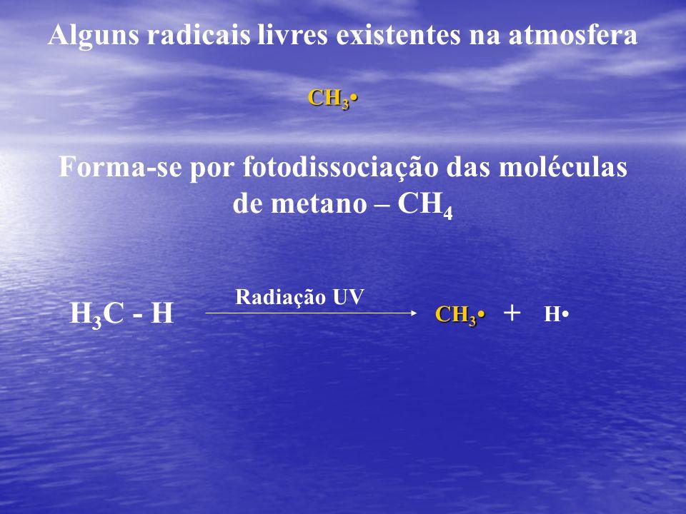 Alguns radicais livres existentes na atmosfera