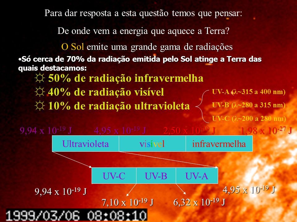 ☼ 50% de radiação infravermelha ☼ 40% de radiação visível