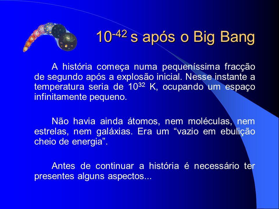 10-42 s após o Big Bang