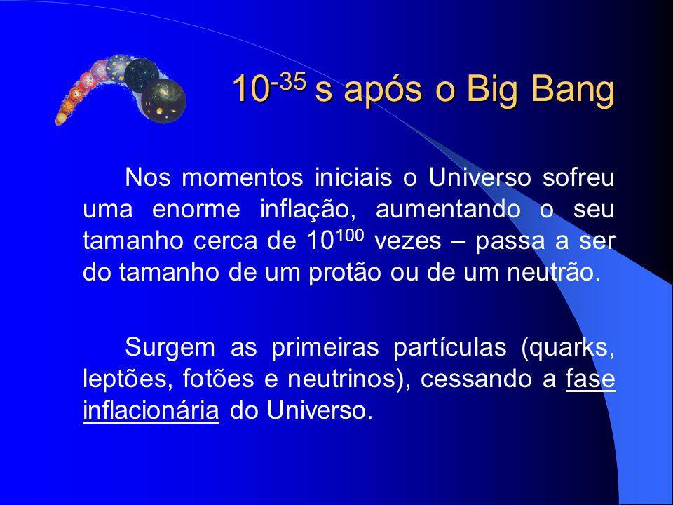 10-35 s após o Big Bang