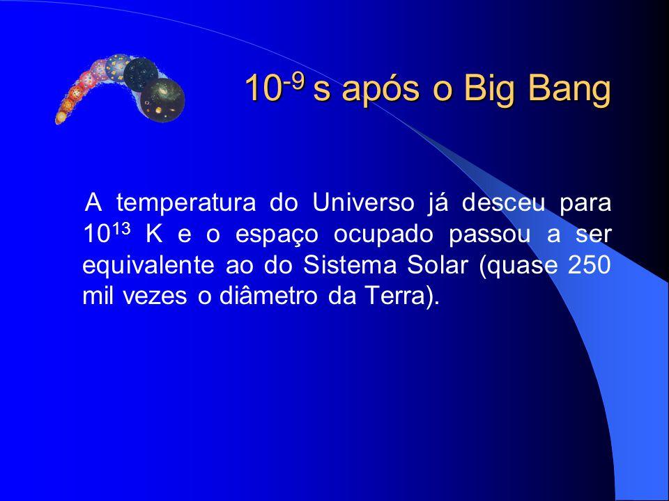 10-9 s após o Big Bang