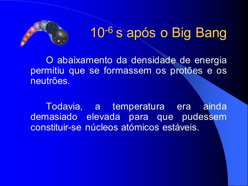 10-6 s após o Big Bang O abaixamento da densidade de energia permitiu que se formassem os protões e os neutrões.