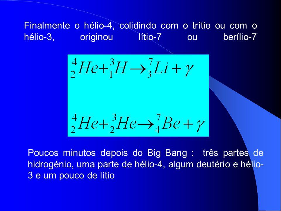 Finalmente o hélio-4, colidindo com o trítio ou com o hélio-3, originou lítio-7 ou berílio-7