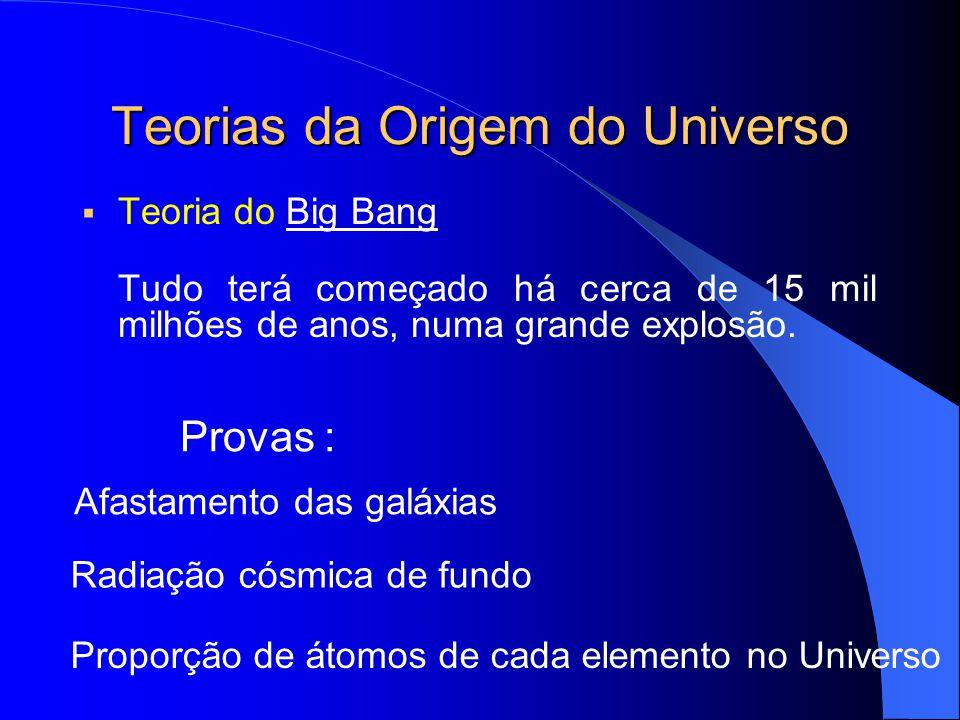 Teorias da Origem do Universo