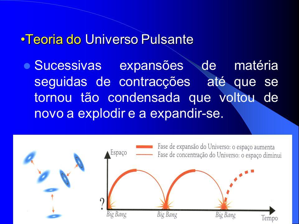 Teoria do Universo Pulsante