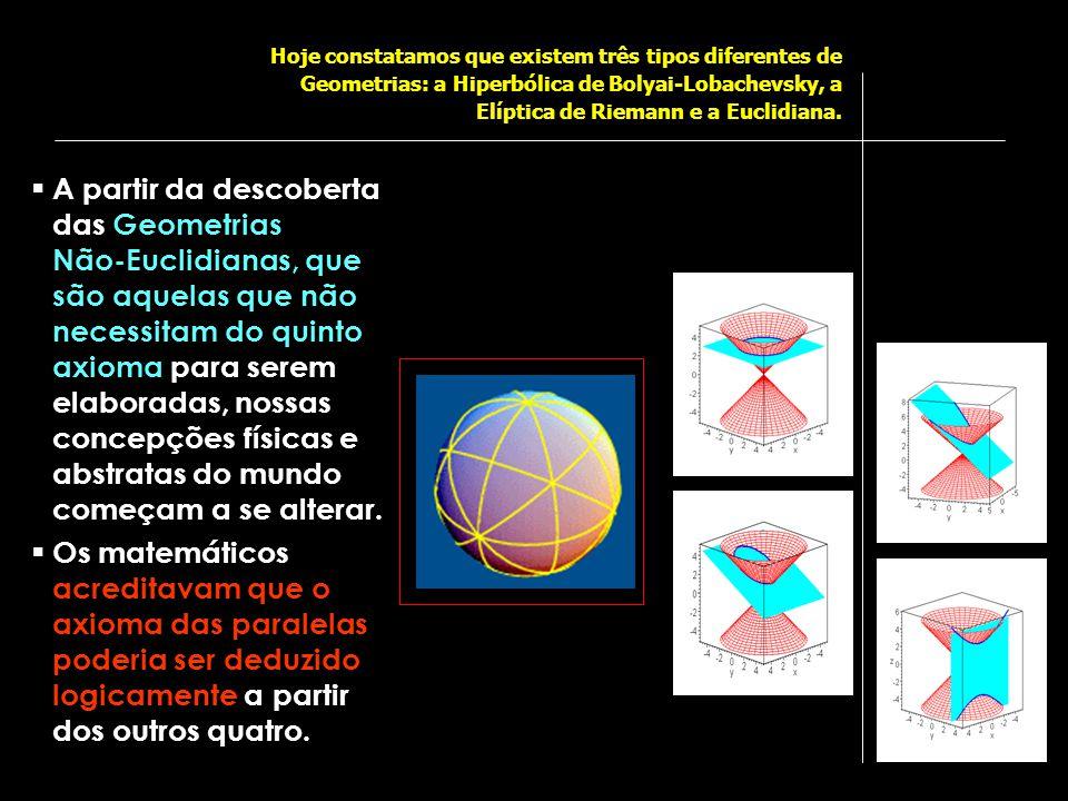 Hoje constatamos que existem três tipos diferentes de Geometrias: a Hiperbólica de Bolyai-Lobachevsky, a Elíptica de Riemann e a Euclidiana.