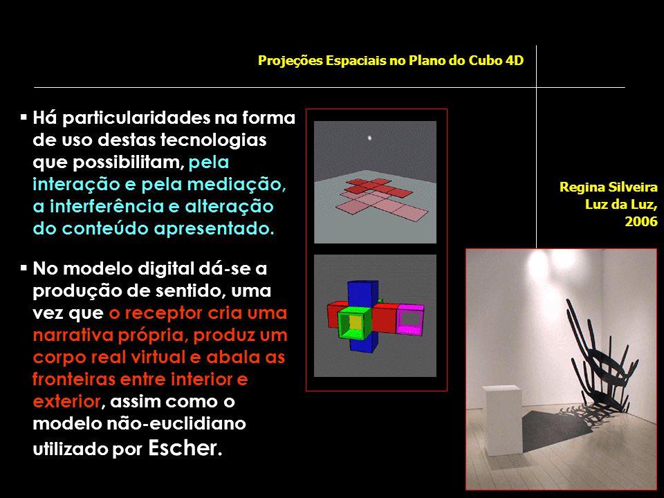 Projeções Espaciais no Plano do Cubo 4D