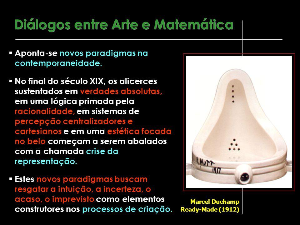Diálogos entre Arte e Matemática