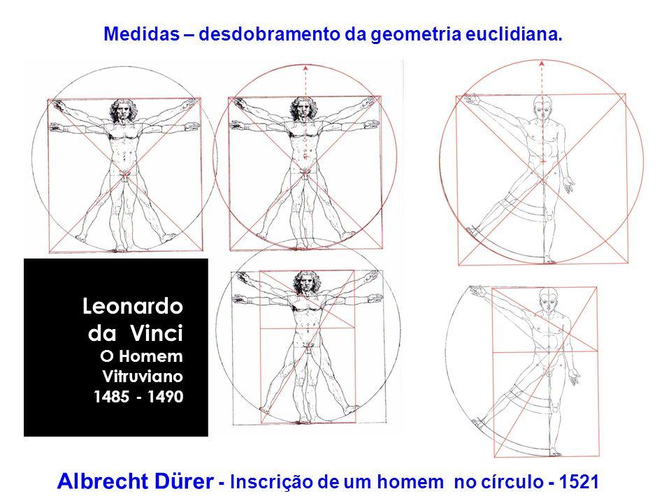 Leonardo da Vinci O Homem Vitruviano 1485 - 1490