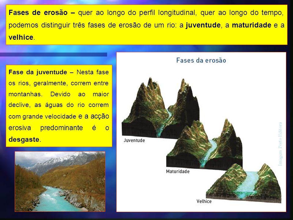 Fases de erosão – quer ao longo do perfil longitudinal, quer ao longo do tempo, podemos distinguir três fases de erosão de um rio: a juventude, a maturidade e a velhice.