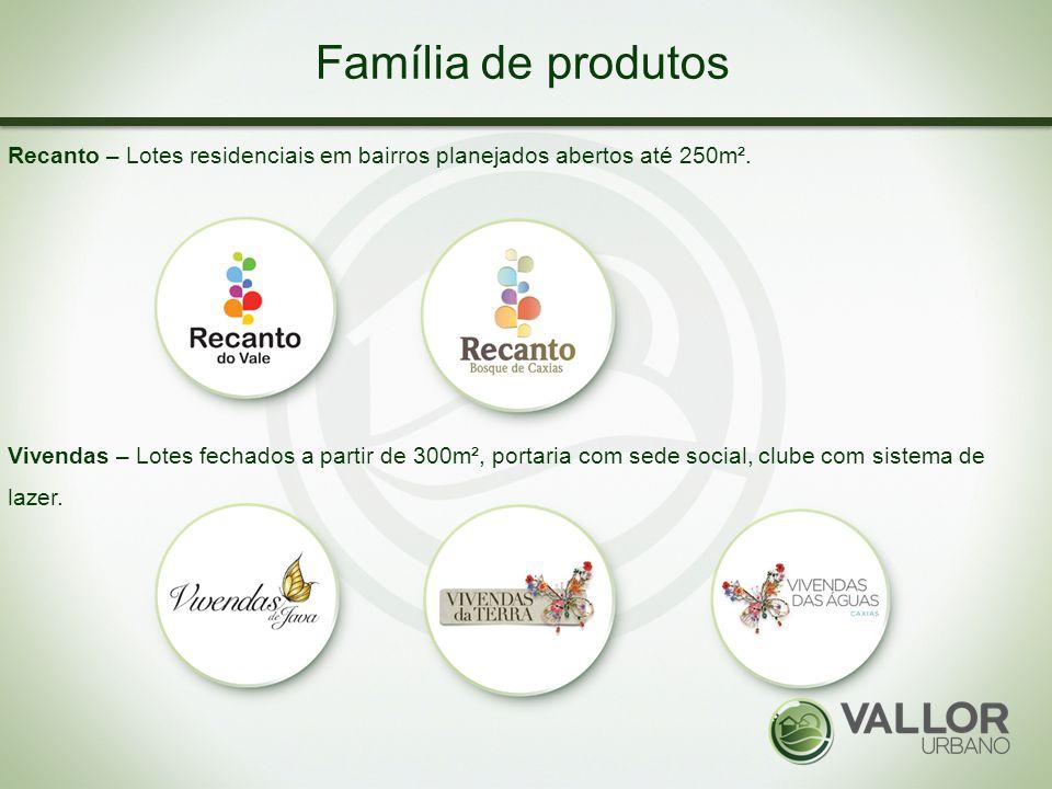 Família de produtos Recanto – Lotes residenciais em bairros planejados abertos até 250m².