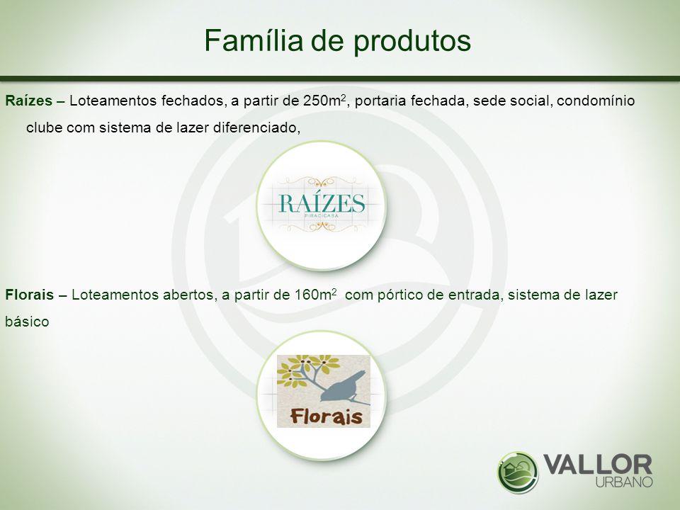 Família de produtos