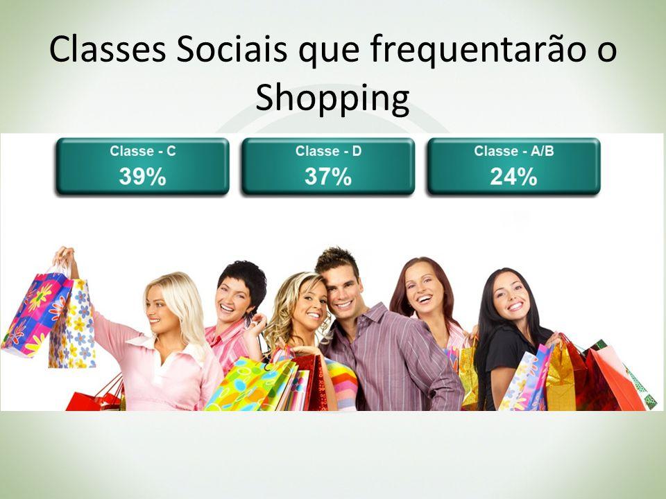 Classes Sociais que frequentarão o Shopping