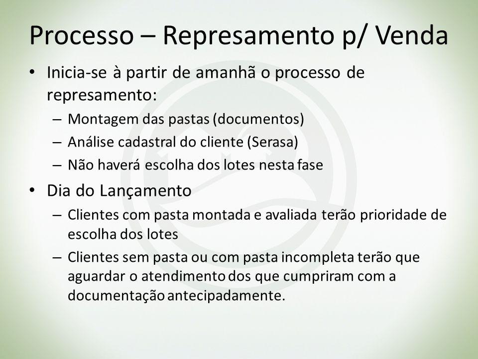 Processo – Represamento p/ Venda