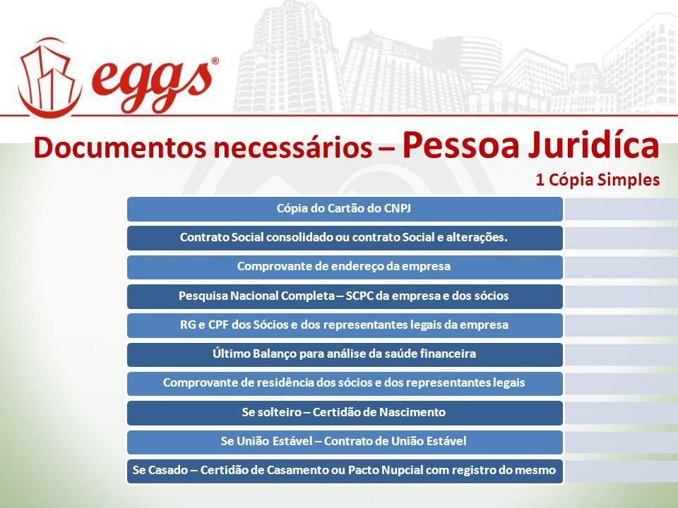 Documentos necessários – Pessoa Juridíca