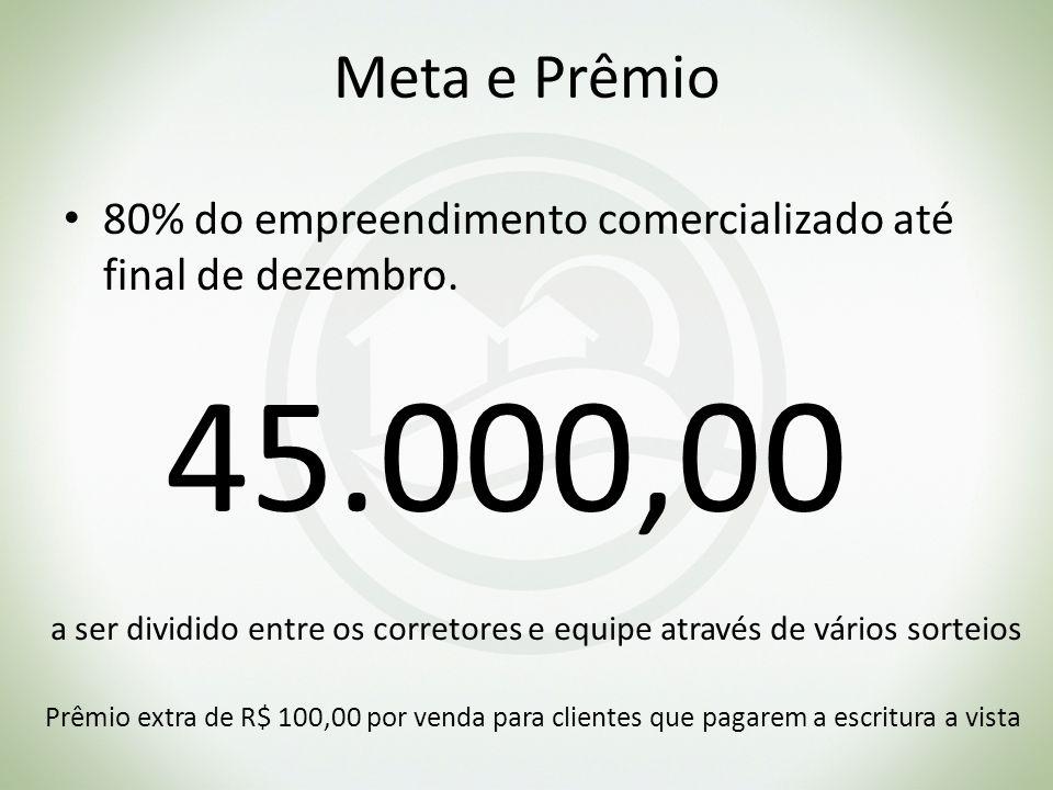 Meta e Prêmio 80% do empreendimento comercializado até final de dezembro. 45.000,00.