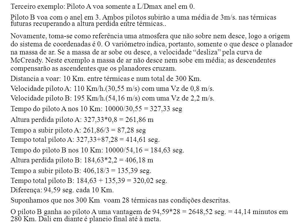 Terceiro exemplo: Piloto A voa somente a L/Dmax anel em 0.