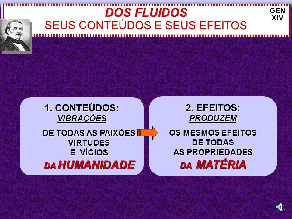 DOS FLUIDOS SEUS CONTEÚDOS E SEUS EFEITOS