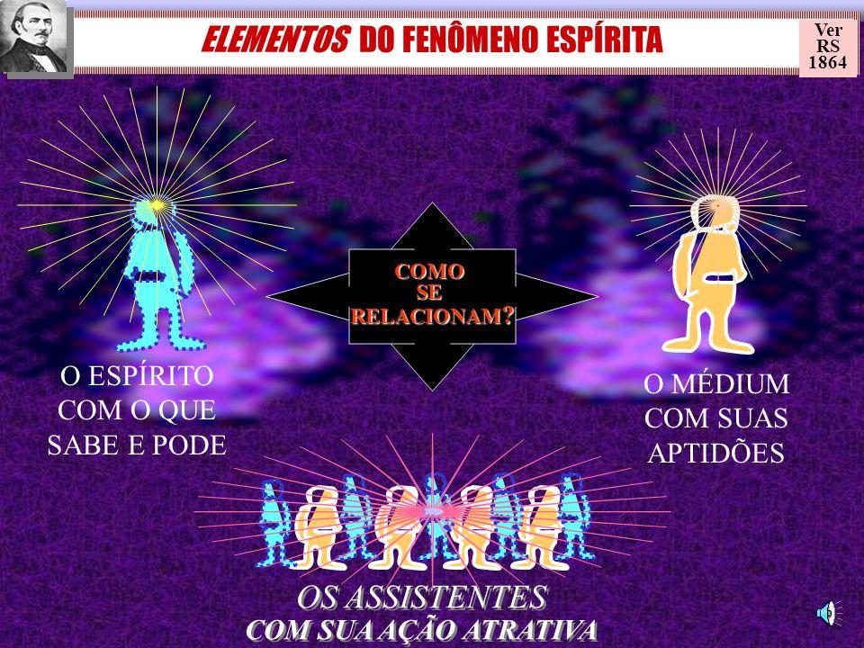 ELEMENTOS DO FENÔMENO ESPÍRITA