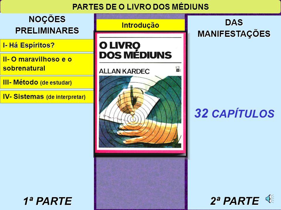 PARTES DE O LIVRO DOS MÉDIUNS