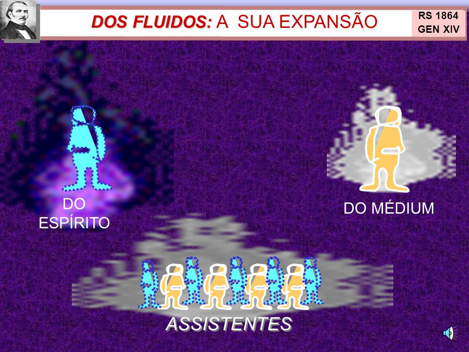 DOS FLUIDOS: A SUA EXPANSÃO