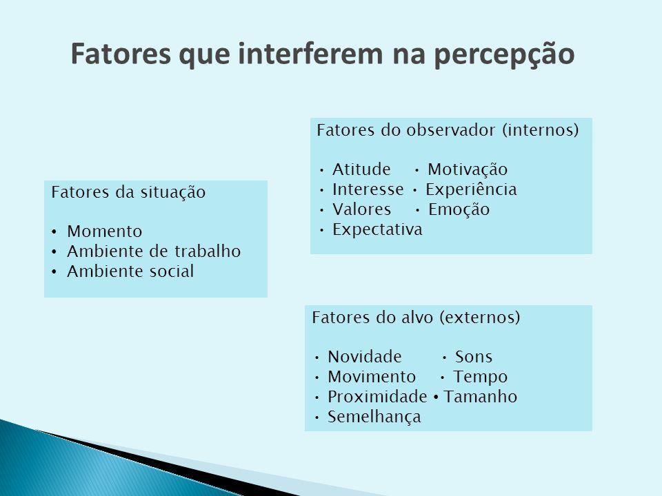 Fatores que interferem na percepção