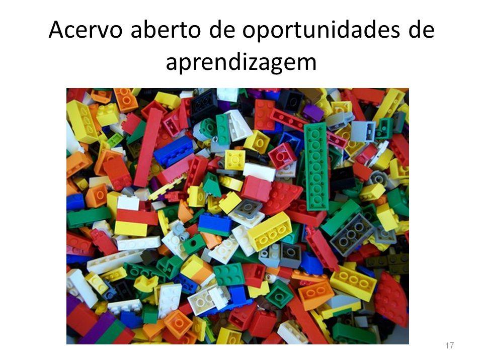 Acervo aberto de oportunidades de aprendizagem