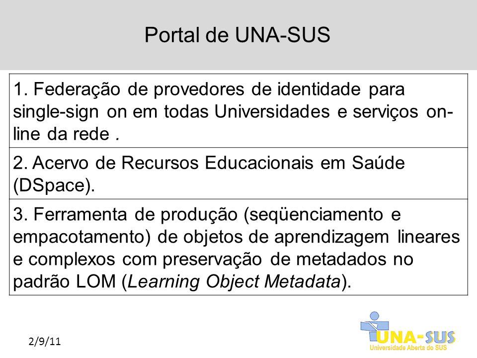 Portal de UNA-SUS 1. Federação de provedores de identidade para single-sign on em todas Universidades e serviços on-line da rede .