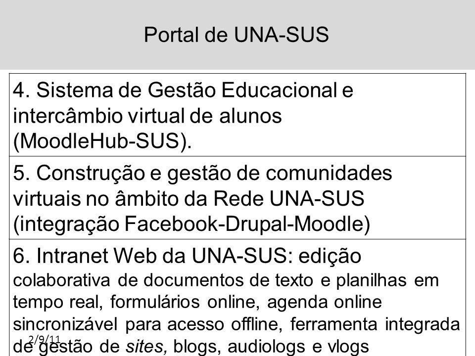 Portal de UNA-SUS 4. Sistema de Gestão Educacional e intercâmbio virtual de alunos (MoodleHub-SUS).