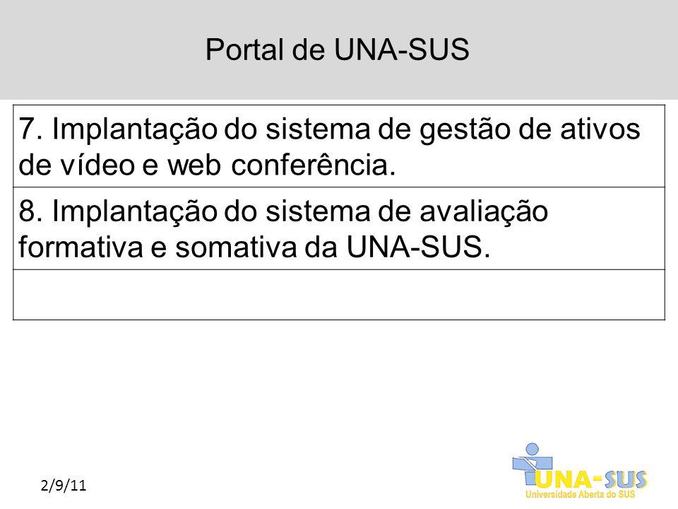Portal de UNA-SUS 7. Implantação do sistema de gestão de ativos de vídeo e web conferência.