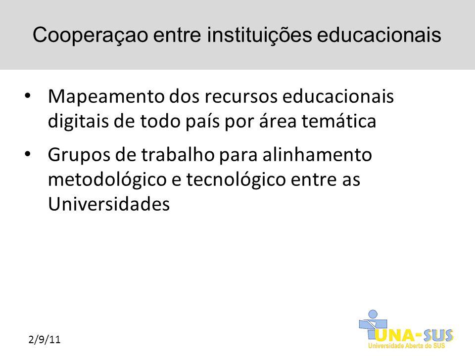 Cooperaçao entre instituições educacionais