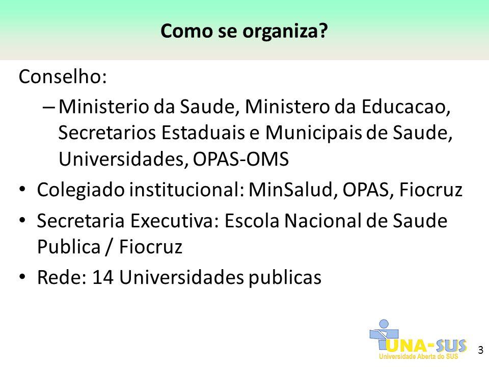 Colegiado institucional: MinSalud, OPAS, Fiocruz