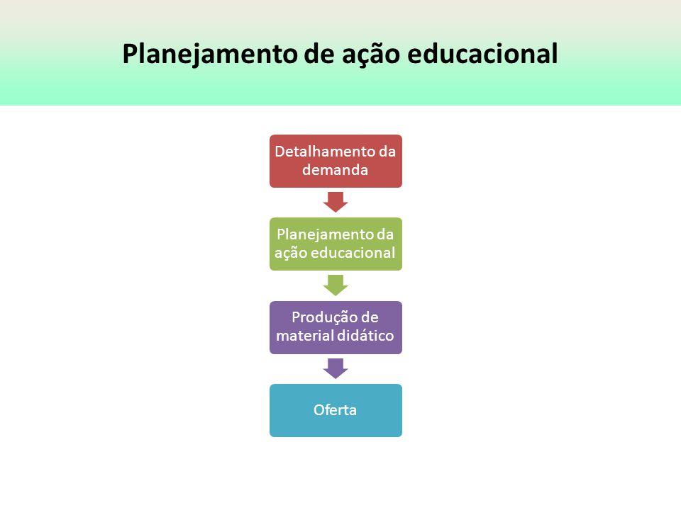 Planejamento de ação educacional