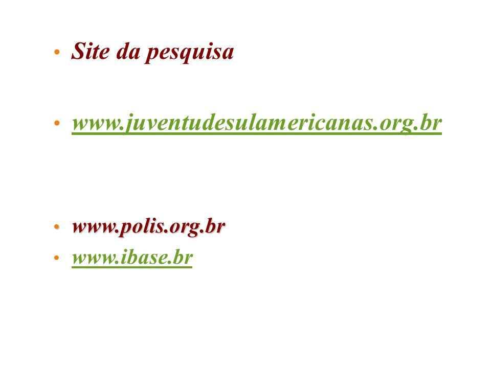 Site da pesquisa www.juventudesulamericanas.org.br www.polis.org.br